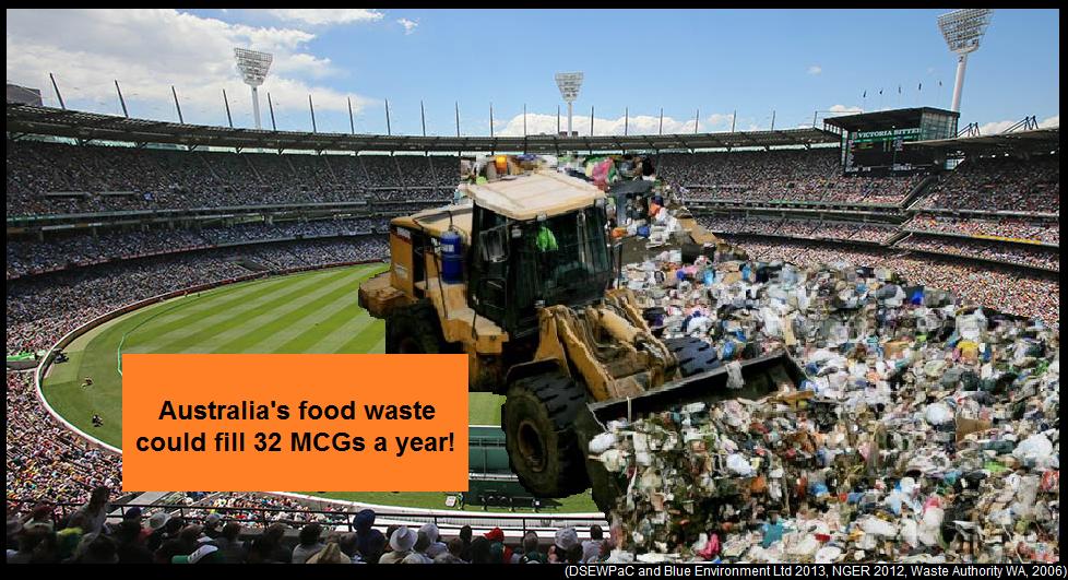 Australian food waste 32 MCG filled